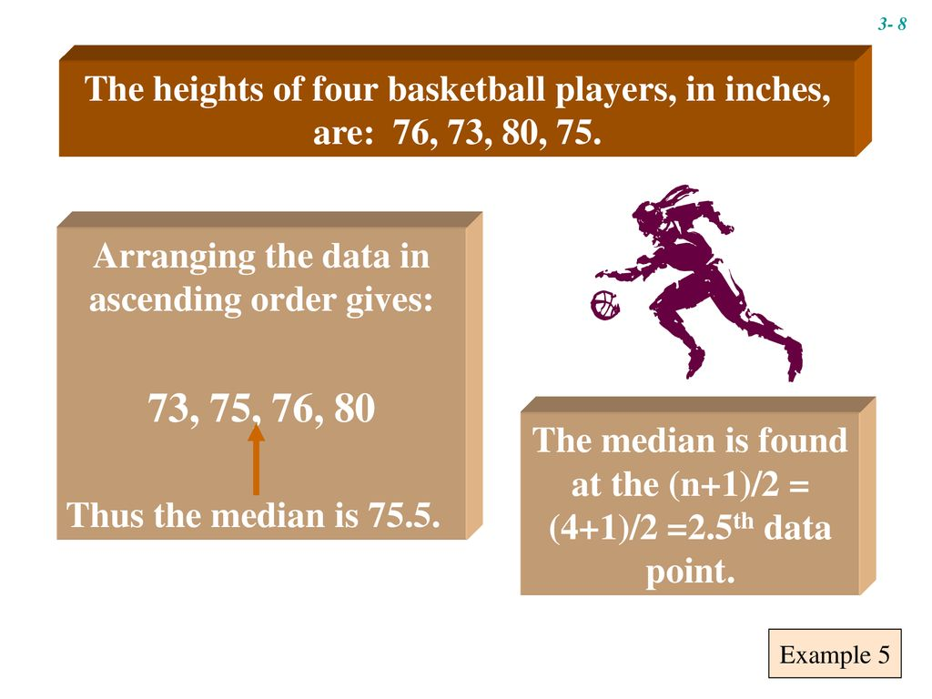 3- 8 The heights of four basketball players, in inches, are: 76, 73, 80, 75. Arranging the data in ascending order gives: