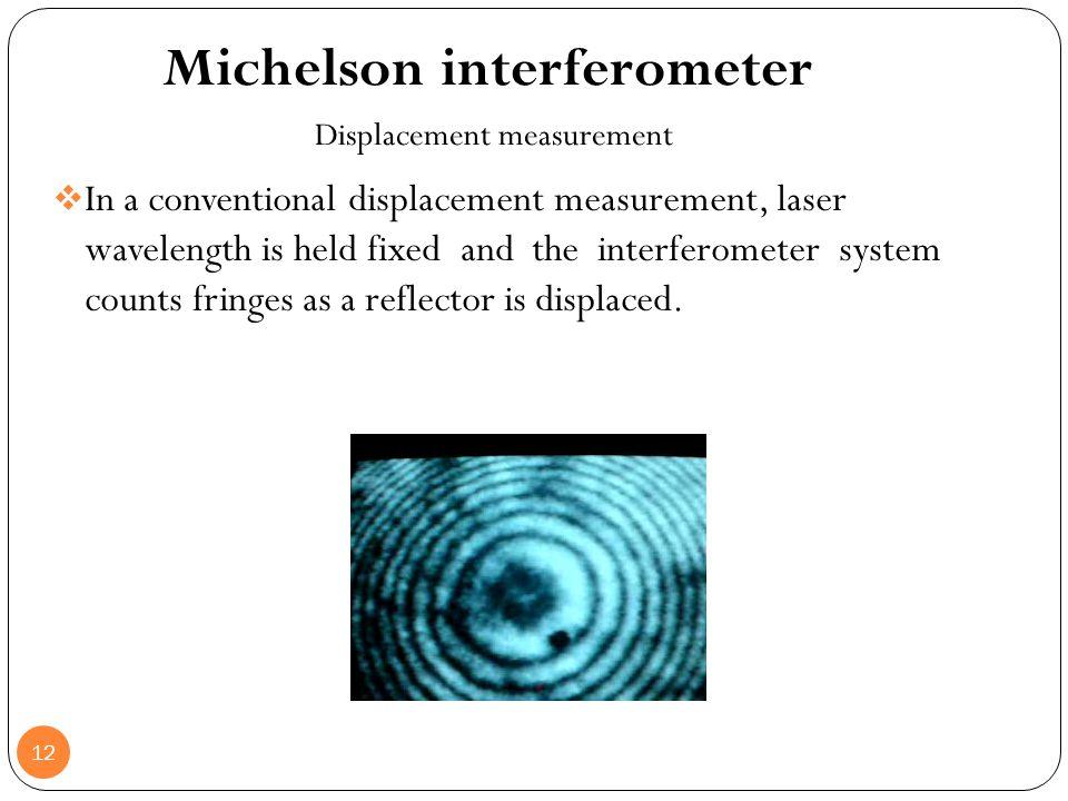 Michelson interferometer Displacement measurement
