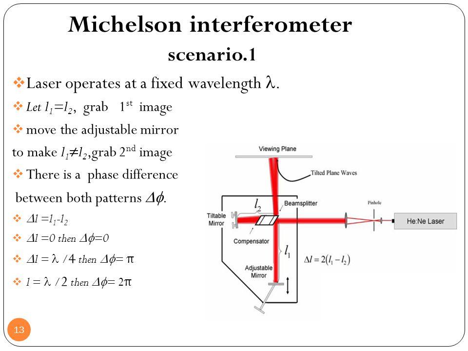 Michelson interferometer scenario.1