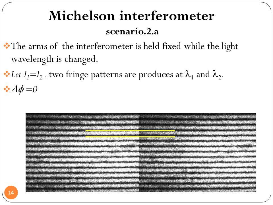 Michelson interferometer scenario.2.a