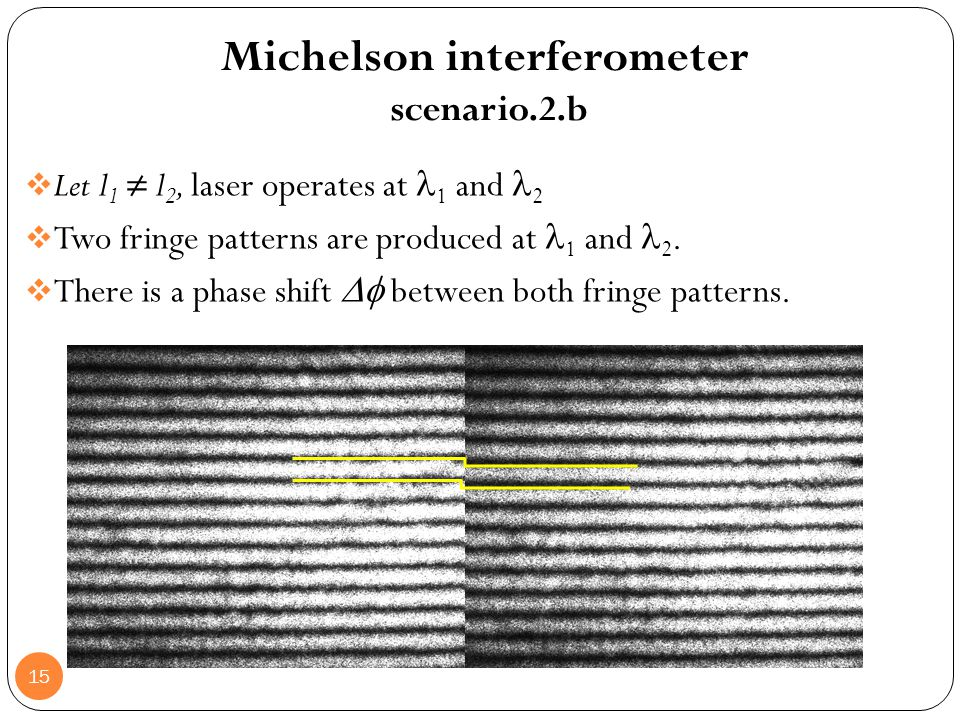 Michelson interferometer scenario.2.b