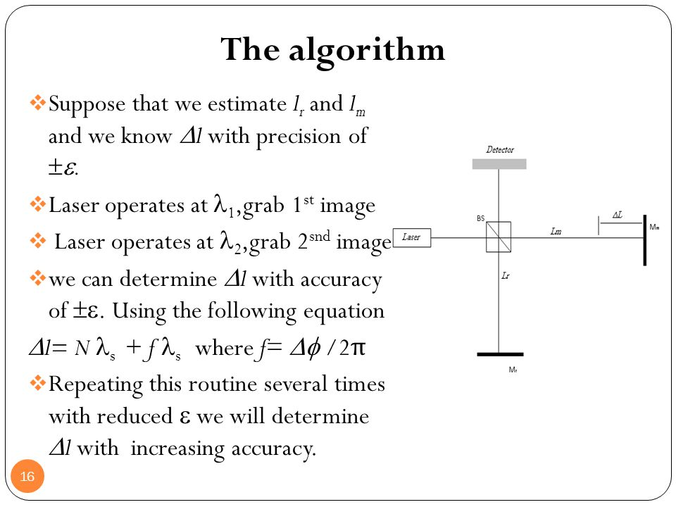 The algorithm Suppose that we estimate lr and lm and we know l with precision of . Laser operates at 1,grab 1st image.