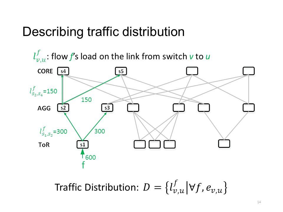 Describing traffic distribution