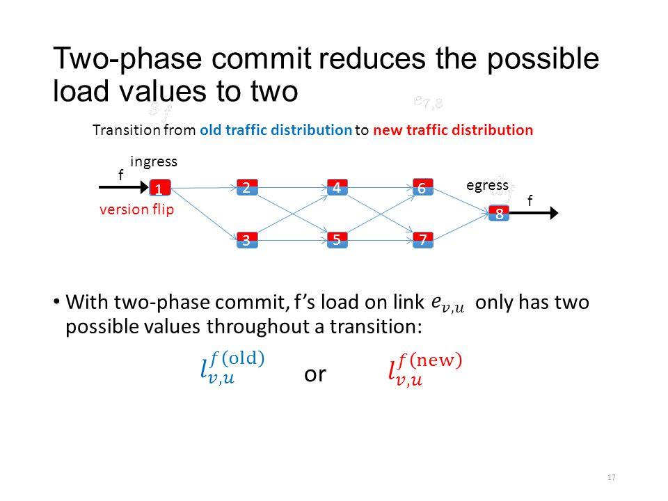 Two-phase commit reduces the possible load values to two