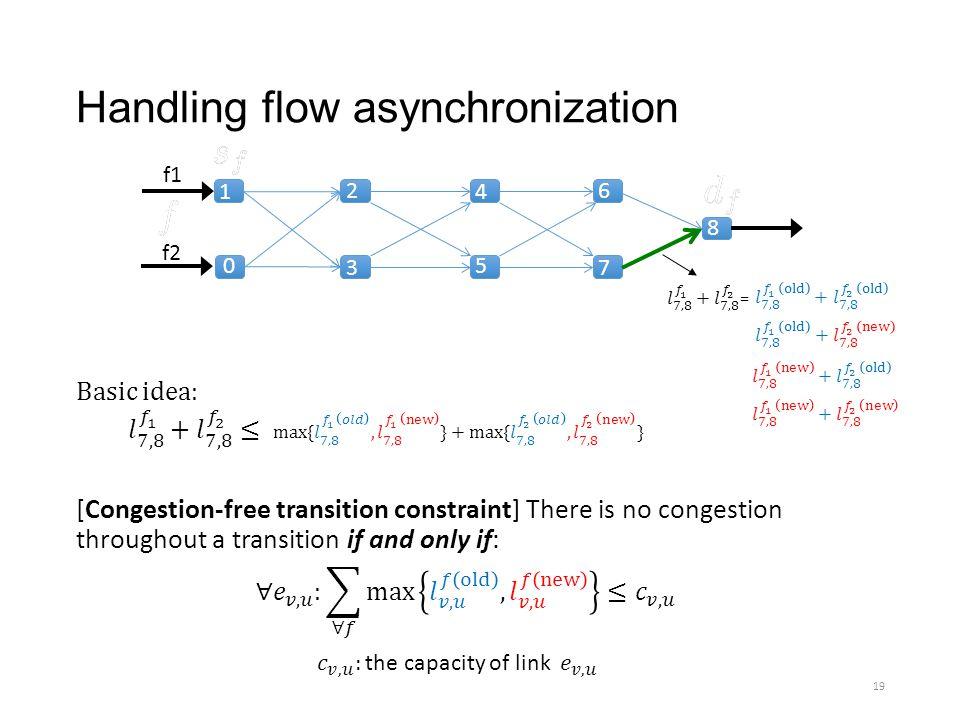 Handling flow asynchronization