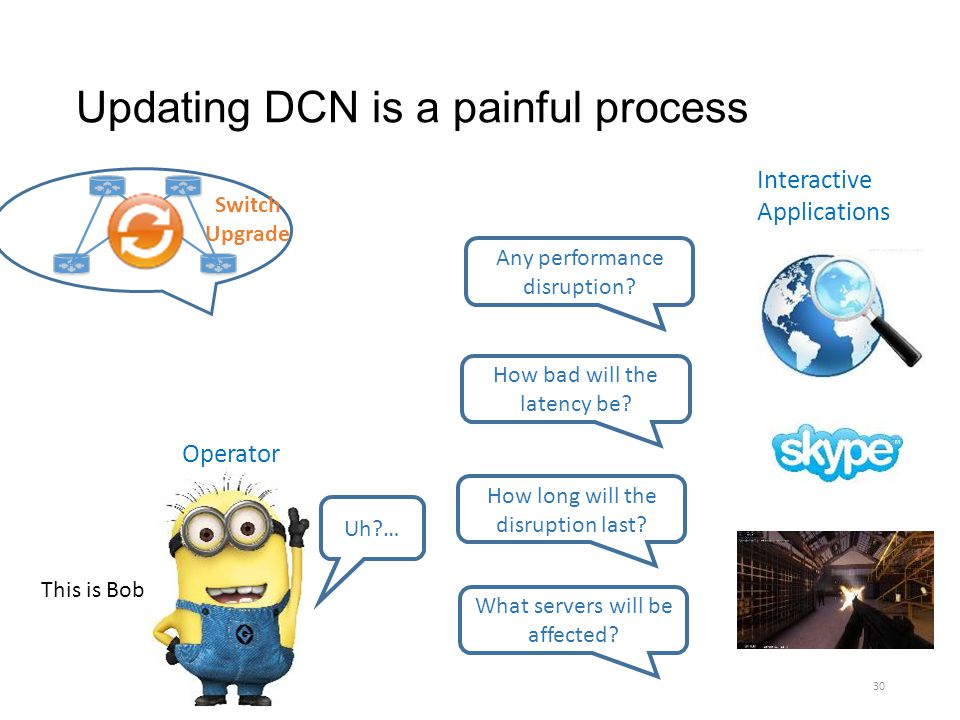Updating DCN is a painful process