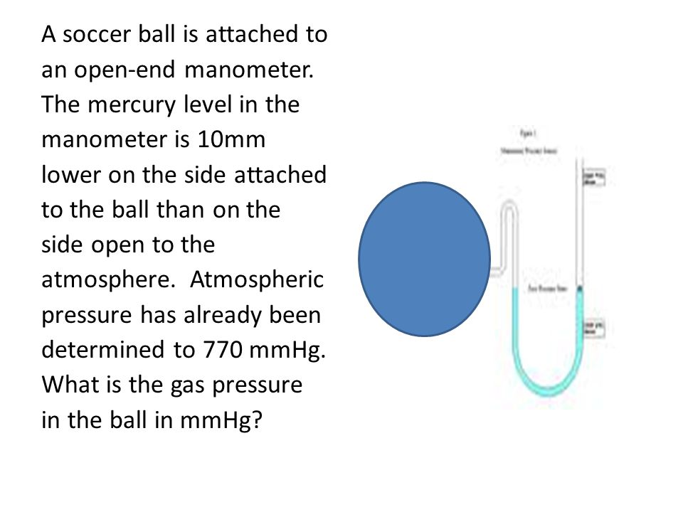 A soccer ball is attached to an open-end manometer