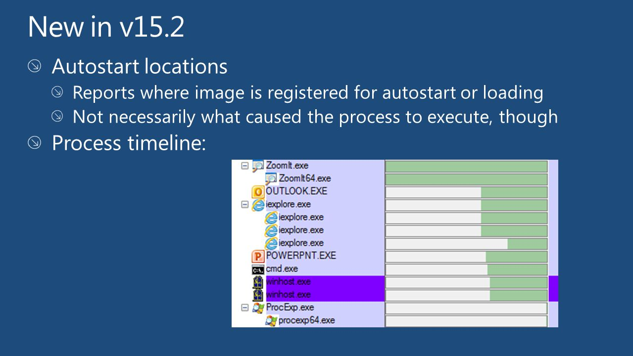 New in v15.2 Autostart locations Process timeline: