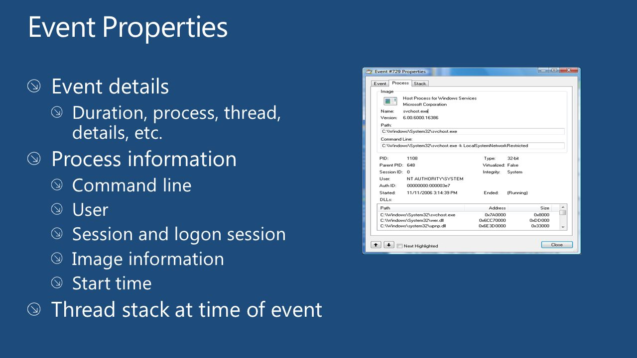 Event Properties Event details Process information