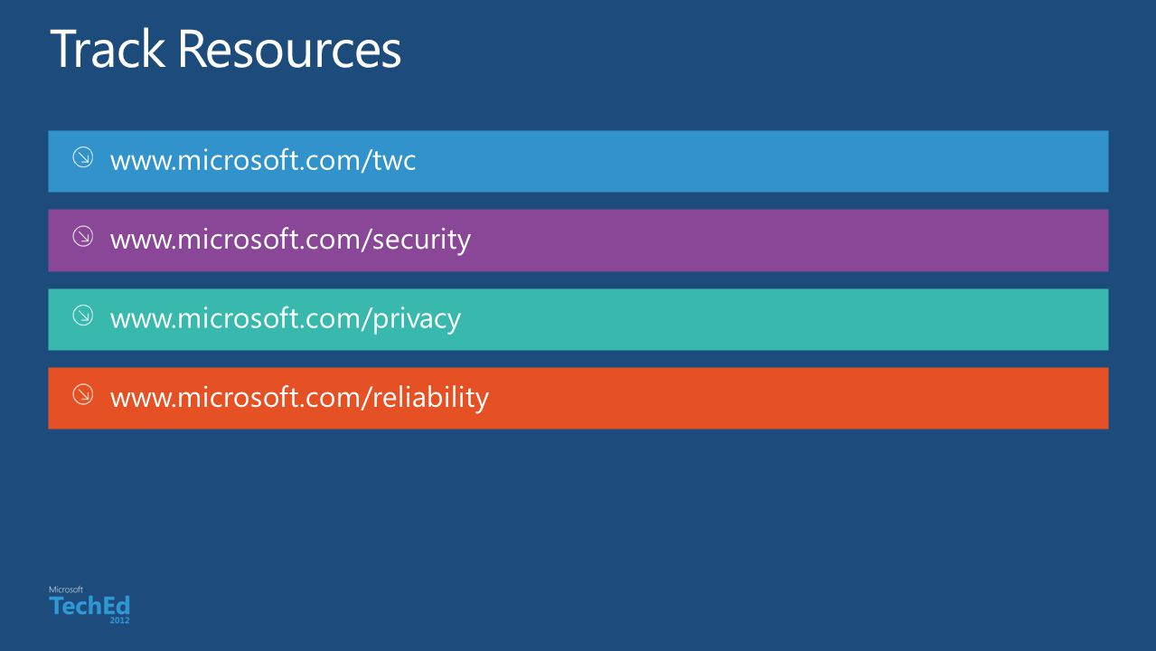 Track Resources www.microsoft.com/twc www.microsoft.com/security