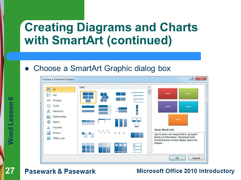 Creating Diagrams and Charts with SmartArt (continued)