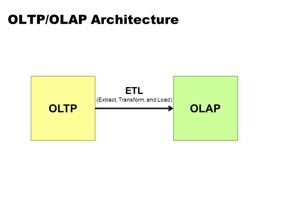 OLTP/OLAP Architecture