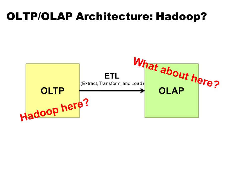 OLTP/OLAP Architecture: Hadoop