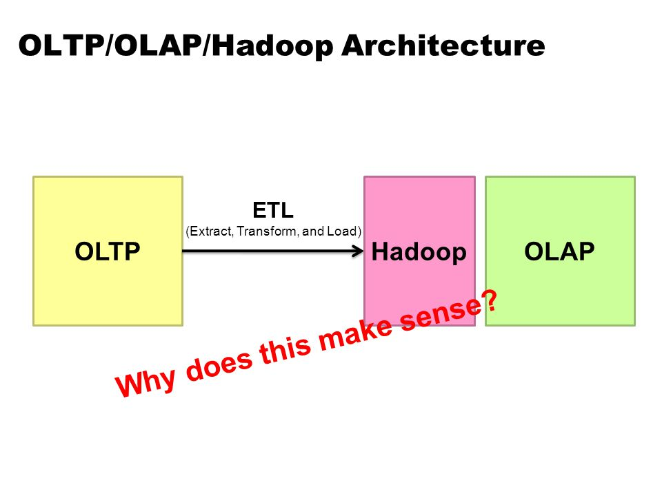 OLTP/OLAP/Hadoop Architecture