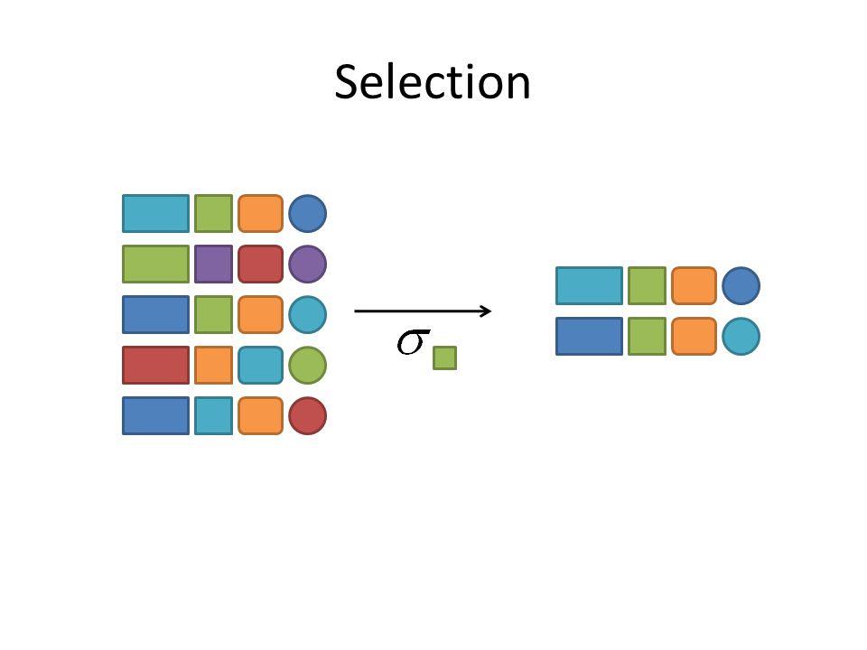 Selection R1 R2 R1 R3 R3 R4 R5