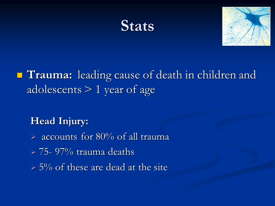 Stats Trauma: leading cause of death in children and adolescents > 1 year of age. Head Injury: accounts for 80% of all trauma.