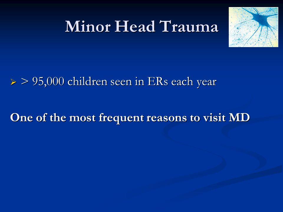 Minor Head Trauma > 95,000 children seen in ERs each year
