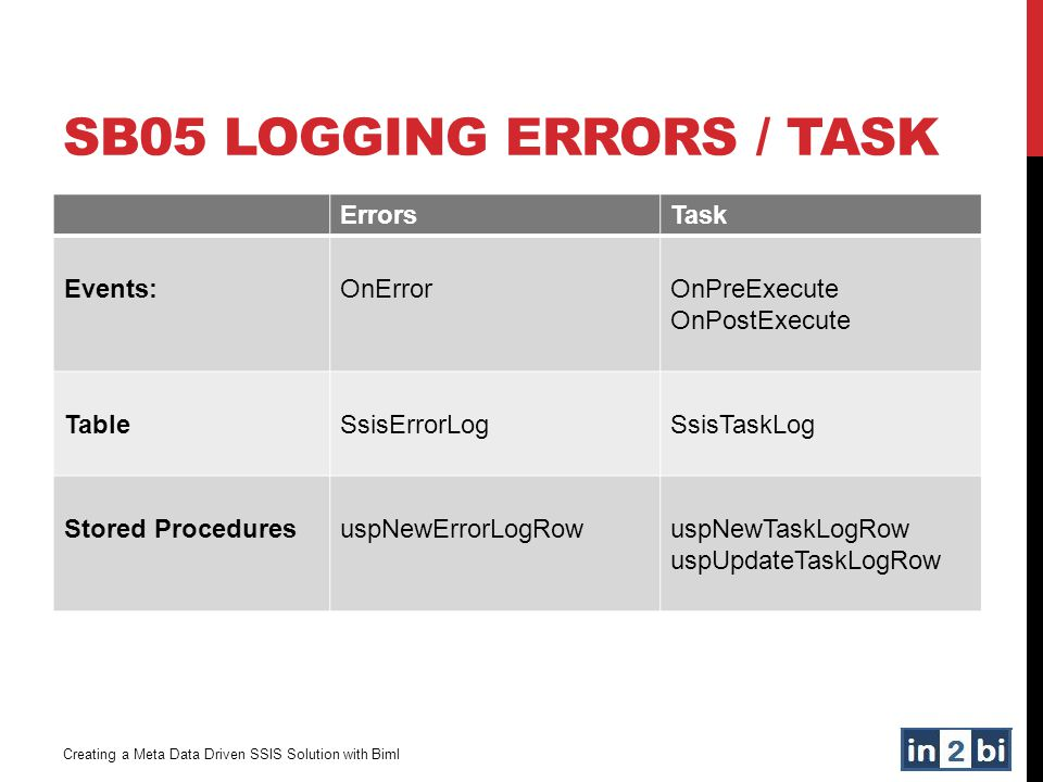 SB05 Logging errors / TASK