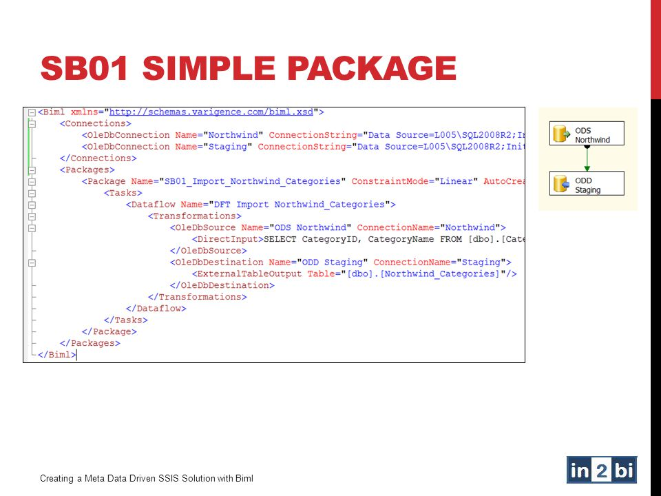 SB01 Simple Package But first let's create a simple package with a biml file.