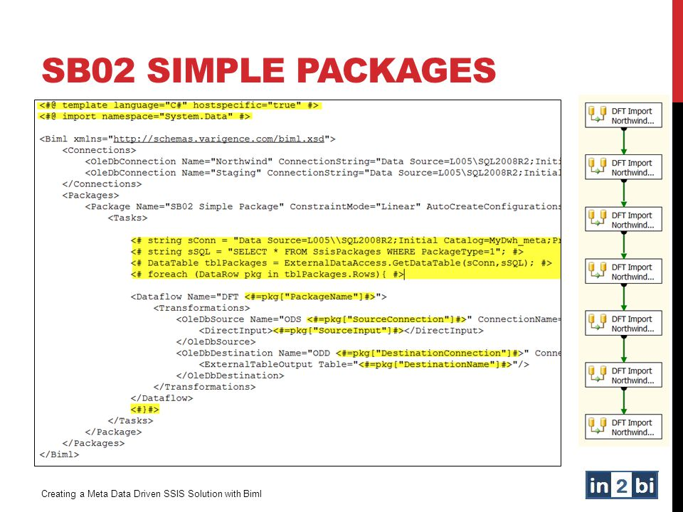 SB02 Simple packages Here you see the magic combining