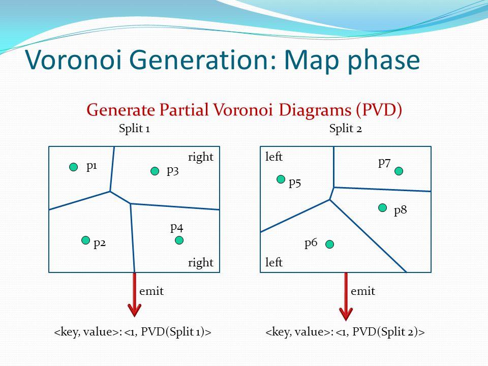 Voronoi Generation: Map phase