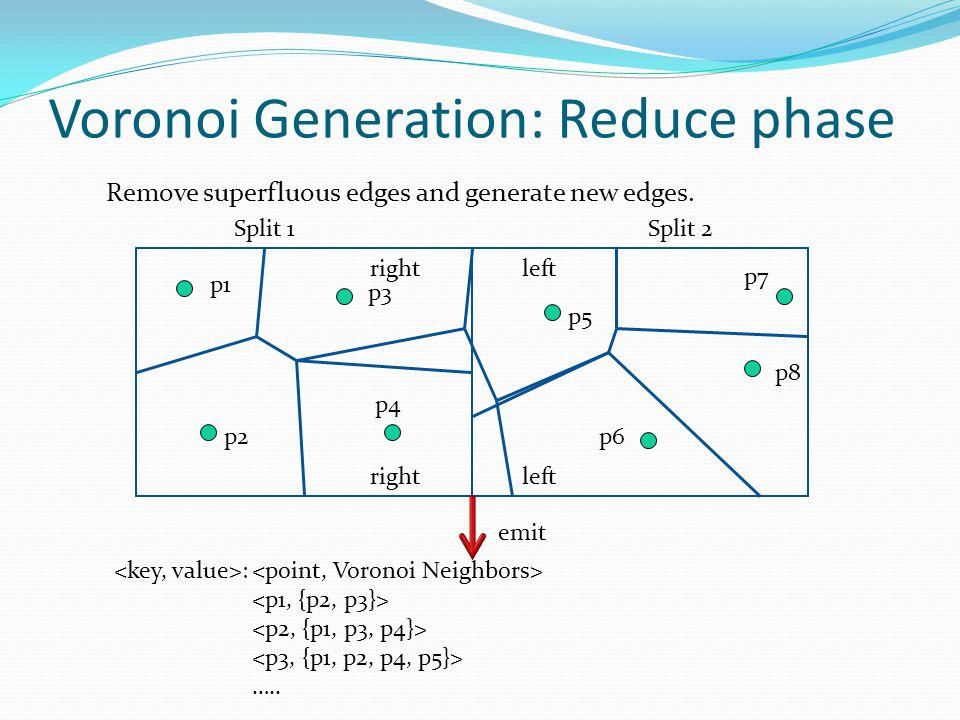 Voronoi Generation: Reduce phase