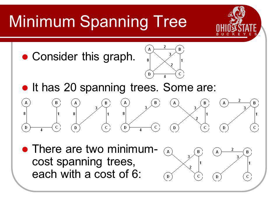 Minimum Spanning Tree Consider this graph.
