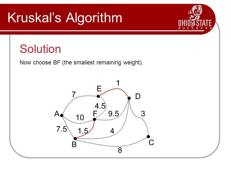 Kruskal's Algorithm Solution 1 E 7 D 4.5 A F 9.5 3 10 7.5 1.5 4 C B 8