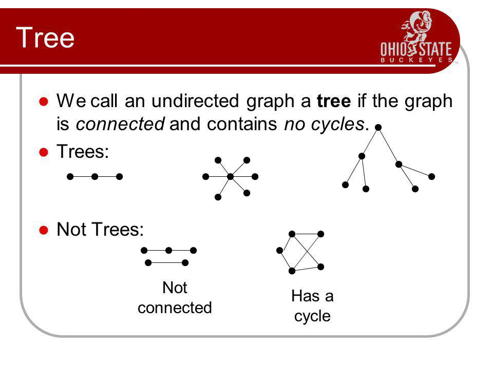 Tree We call an undirected graph a tree if the graph is connected and contains no cycles. Trees: Not Trees: