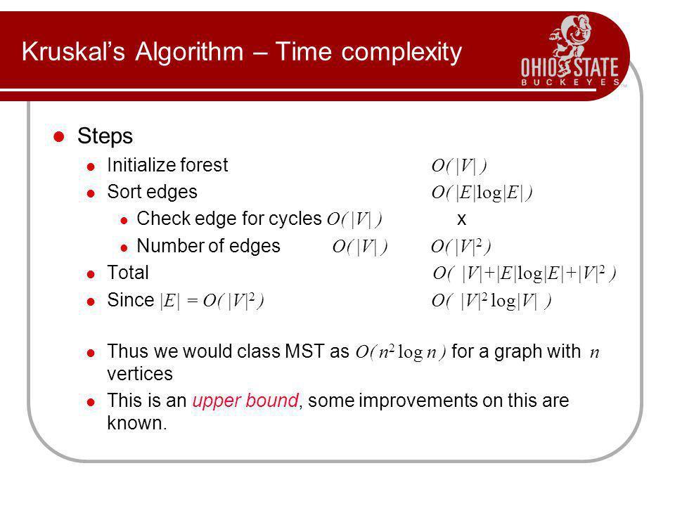 Kruskal's Algorithm – Time complexity
