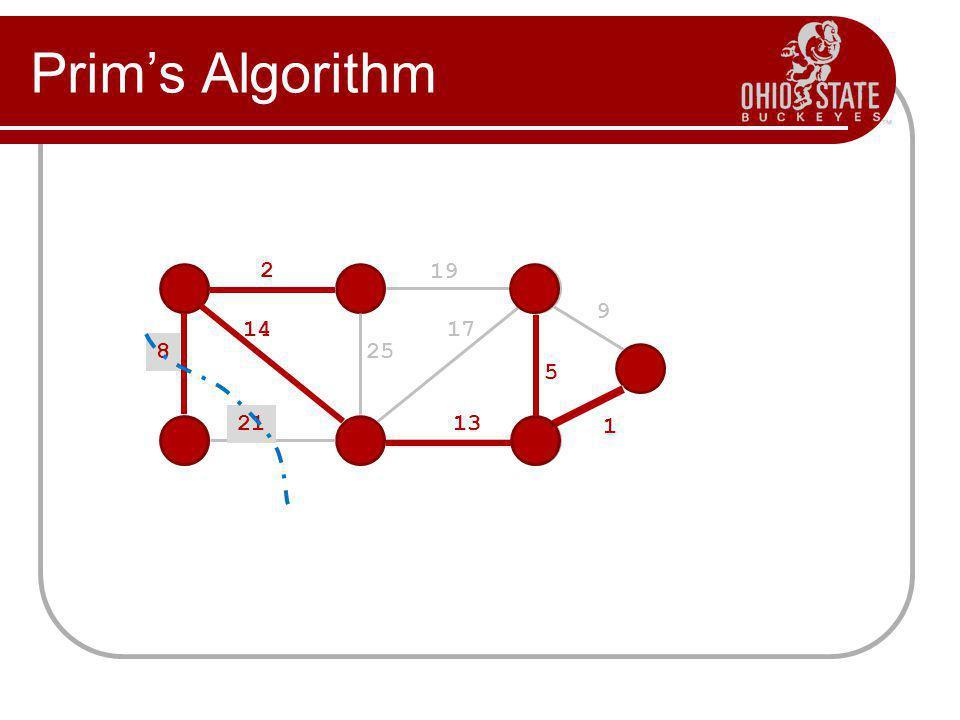 Prim's Algorithm 2 19 9 5 13 17 25 14 8 21 1