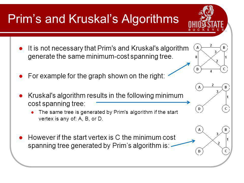 Prim's and Kruskal's Algorithms