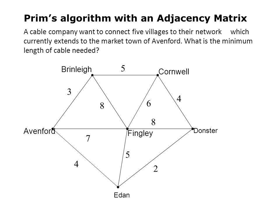 Prim's algorithm with an Adjacency Matrix