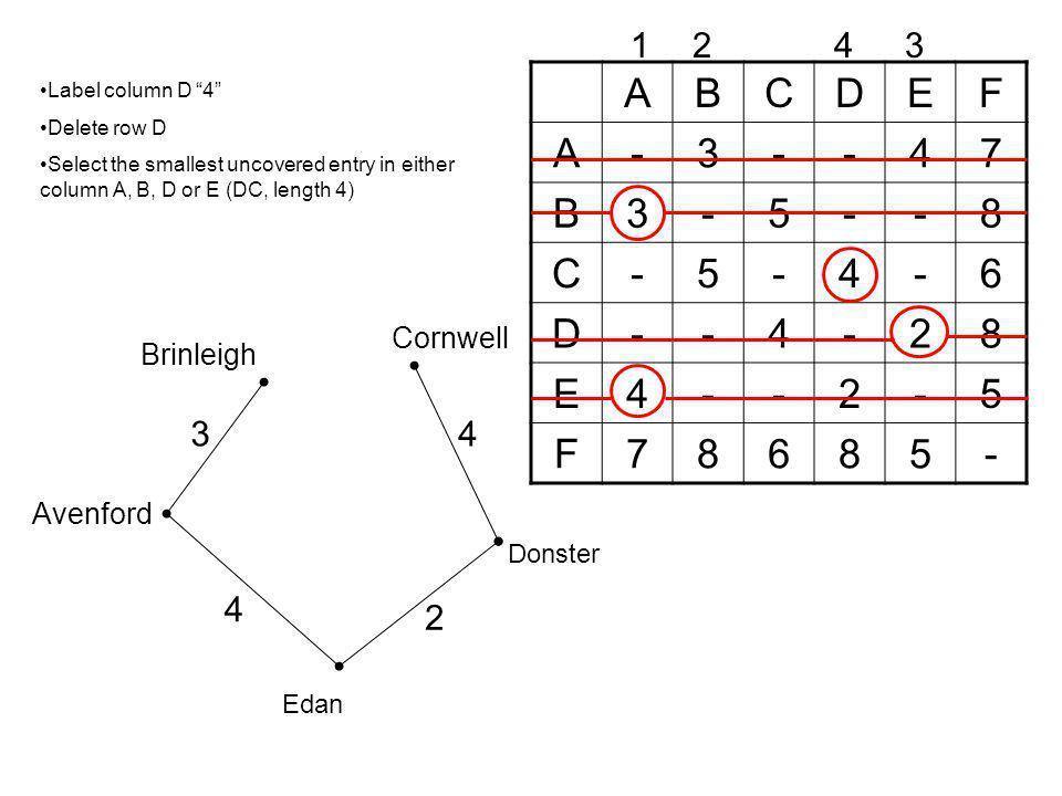 A B C D E F - 3 4 7 5 8 6 2 1 2 4 3 4 3 4 2 Cornwell Brinleigh