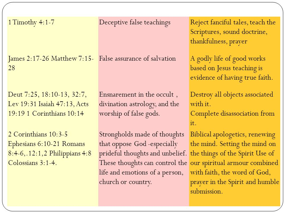 1 Timothy 4:1-7 Deceptive false teachings. Reject fanciful tales, teach the Scriptures, sound doctrine, thankfulness, prayer.