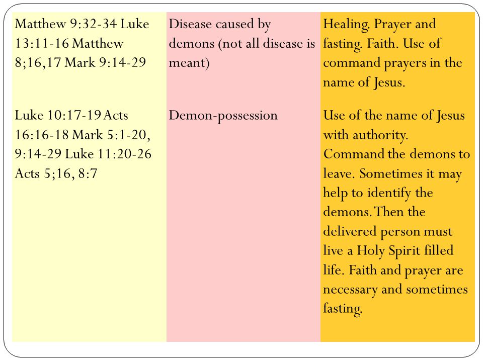Matthew 9:32-34 Luke 13:11-16 Matthew 8;16,17 Mark 9:14-29