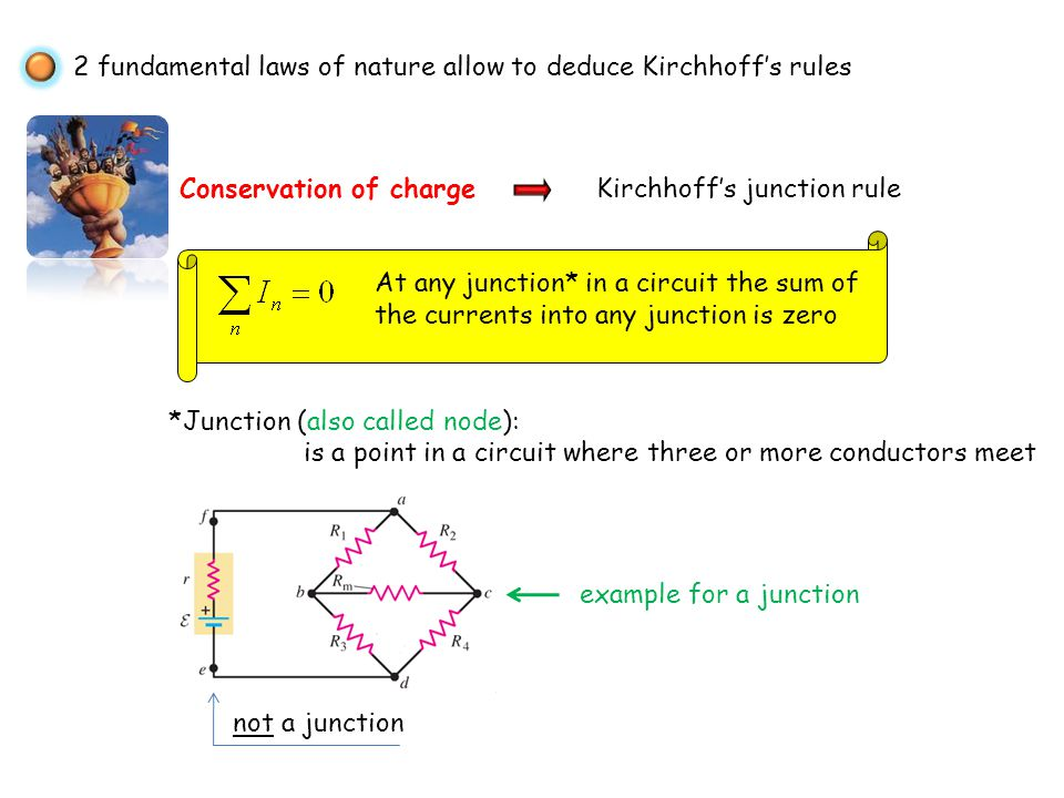 2 fundamental laws of nature allow to deduce Kirchhoff's rules
