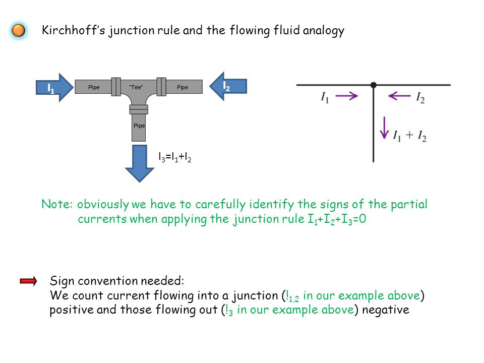 Kirchhoff's junction rule and the flowing fluid analogy