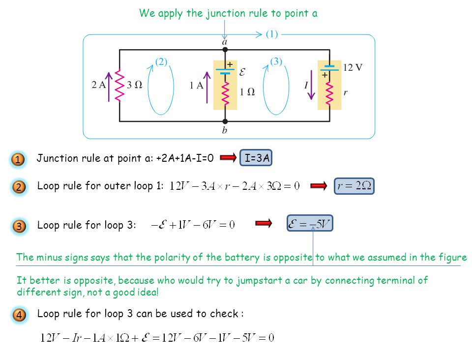1 2 3 4 We apply the junction rule to point a