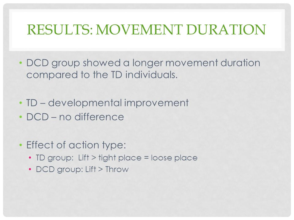Results: Movement Duration
