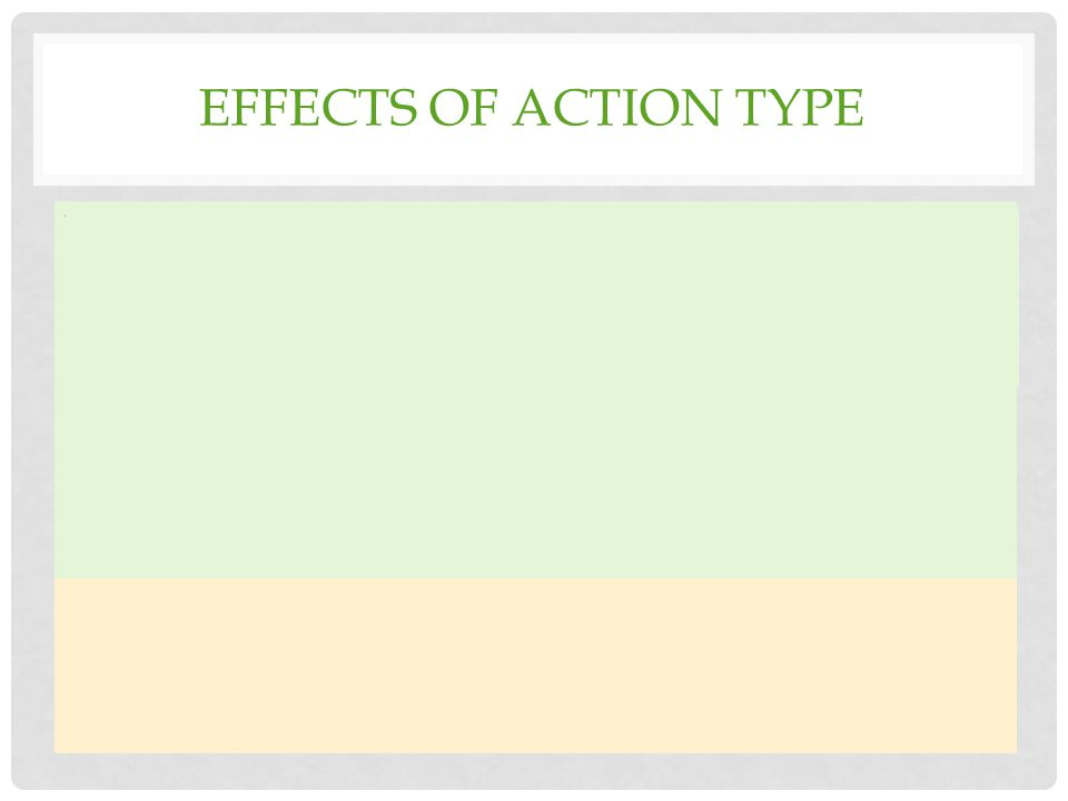 Effects of action type TD adults