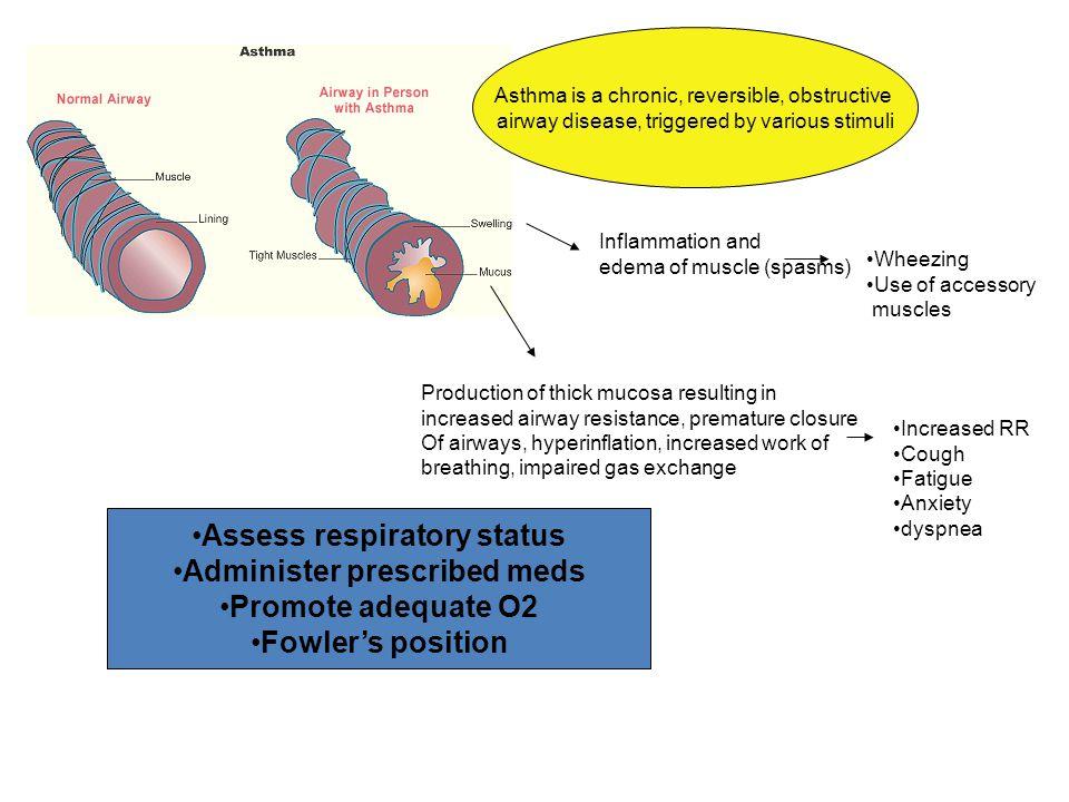 Assess respiratory status Administer prescribed meds