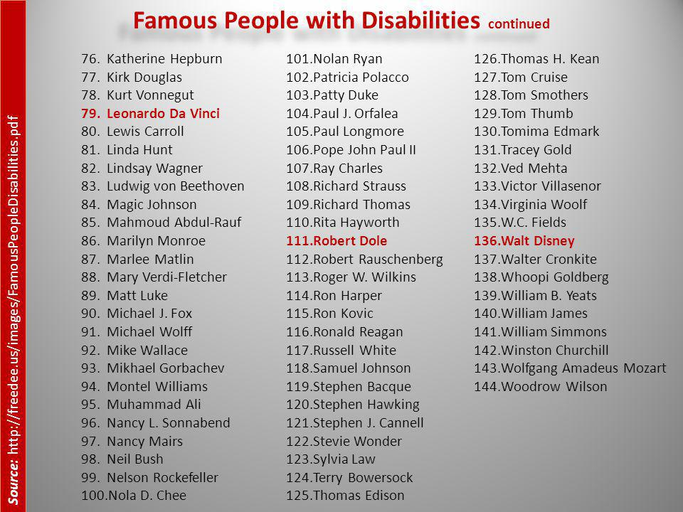 Famous People with Disabilities continued
