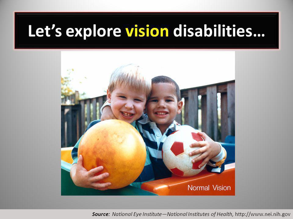 Let's explore vision disabilities…