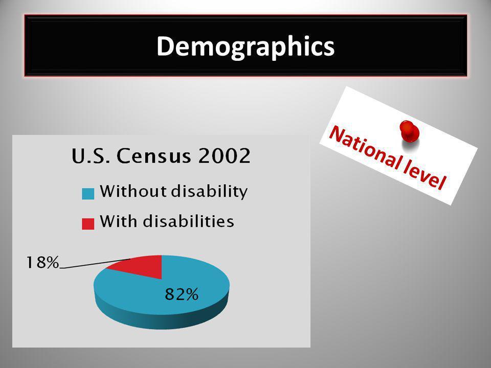 Demographics National level NEDELINA: