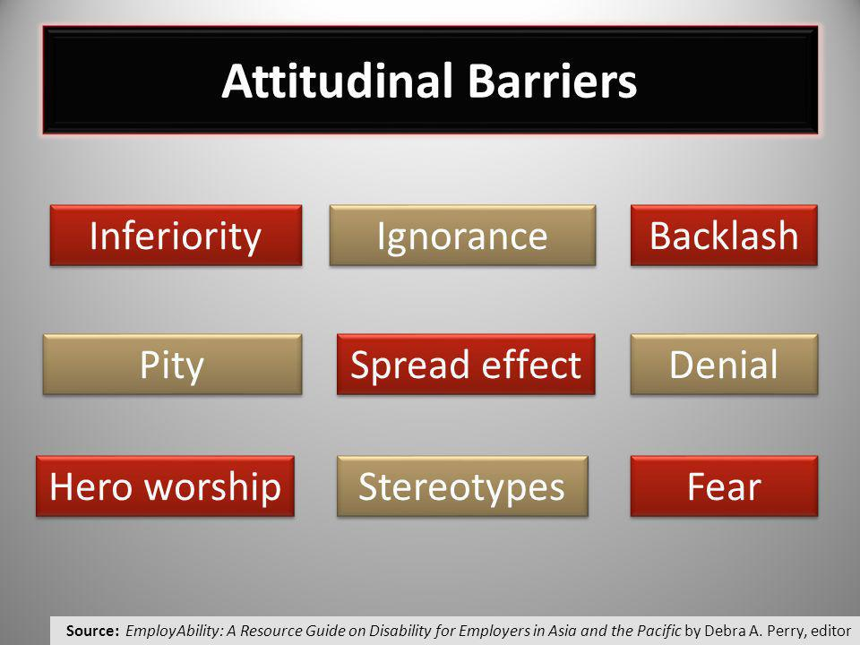 Attitudinal Barriers Inferiority Ignorance Backlash Pity Spread effect