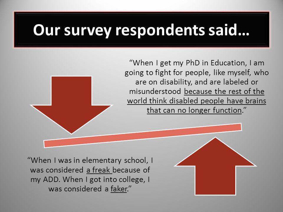 Our survey respondents said…