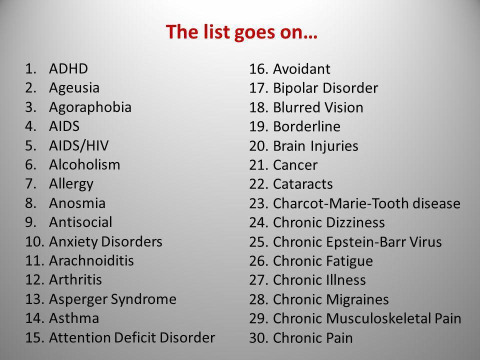 The list goes on… ADHD Avoidant Ageusia Bipolar Disorder Agoraphobia