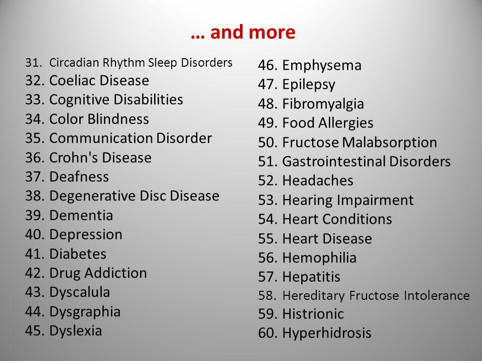 … and more Emphysema Coeliac Disease Epilepsy Cognitive Disabilities