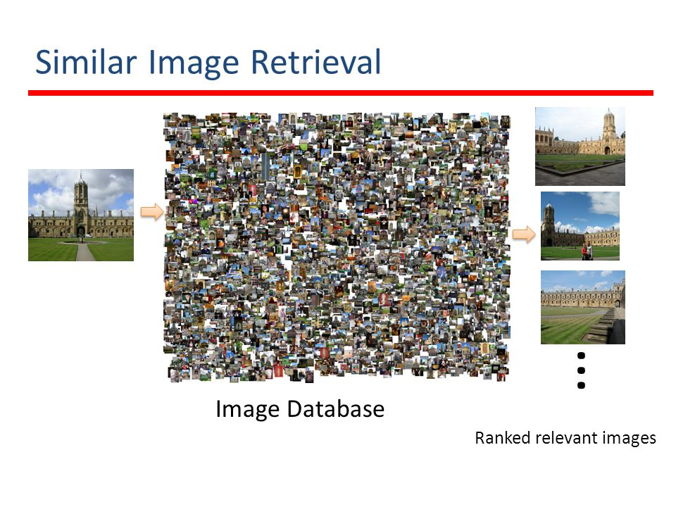Similar Image Retrieval